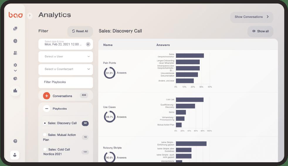 Tool Screenshot - Analytics